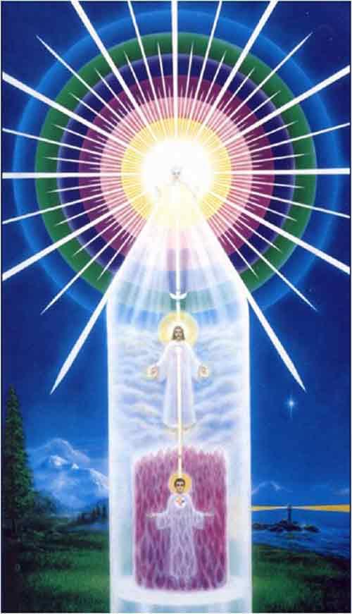 ) Jesusvarianten är ditt högre Jag.